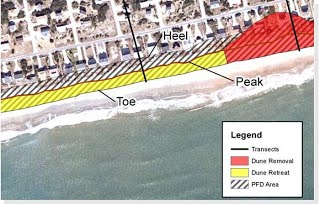 An example of a Primary Frontal Dune Erosion Area, including coastal transects and dune removal and retreat areas, and the toe, heel and peak of the dune as shown on a computer screen.