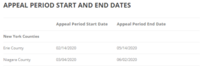 Appeal Start and End Dates